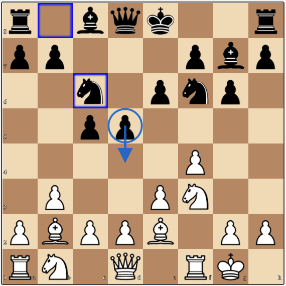 In Bird's opening, Black can cause problems for White after a 1.f4 opening, including trying to undermine the f-pawn.