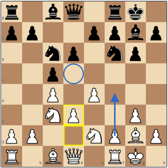 A Botvinnik English Opening with a strong center for White, restricting Black's space and preventing a d5 pawn break.