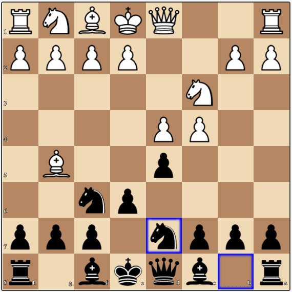 The famous Elephant trap chess opening