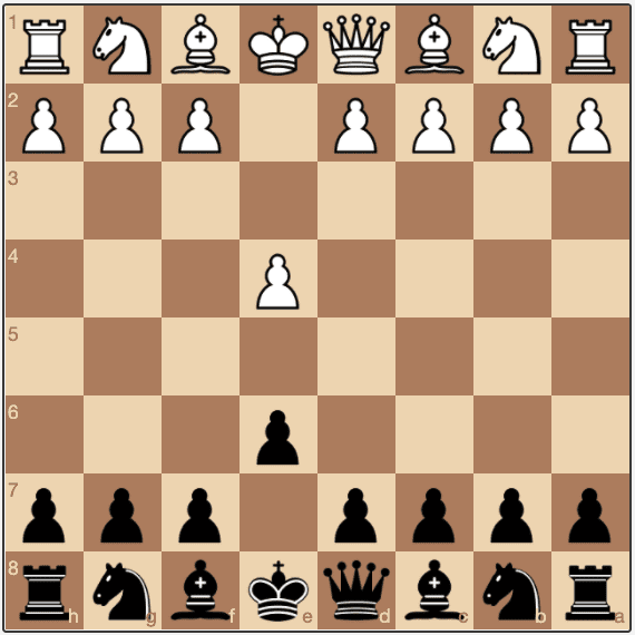The first move of the French Defense from the Black perspective