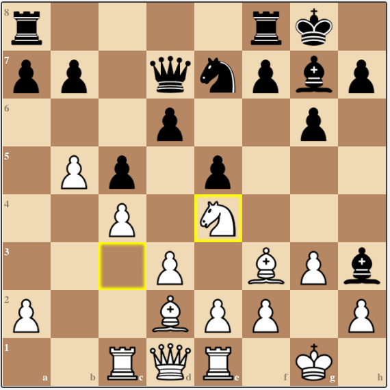 After trading knights on f3, Alexander sets up a battery with the queen seeking to weaken the White king, but Lasker's Ne4 prevents an h6 pawn advance.