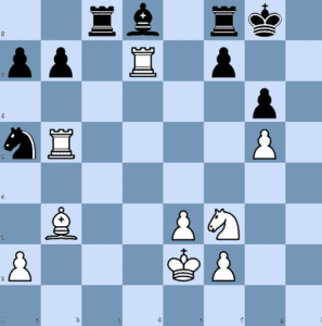 J. K. Duda – S Karjakin: White to Play and Win Material.