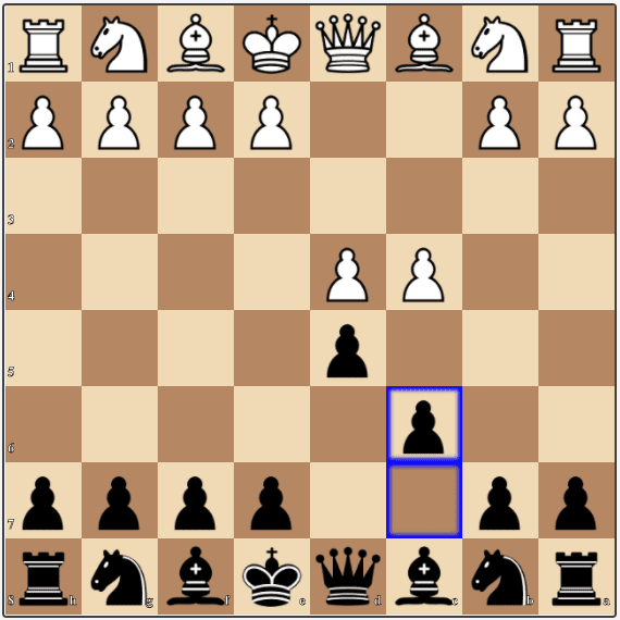 The Slav Defence. Black defends the d5 pawn with c6