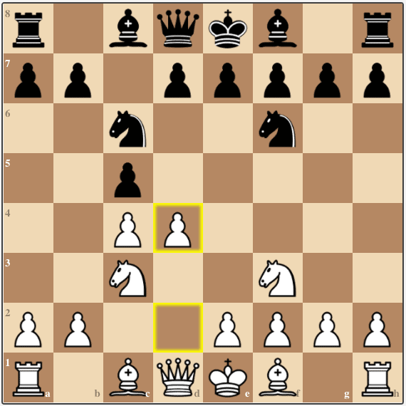 A Symmetrical Four Knights English Variation, with White breaking on d4