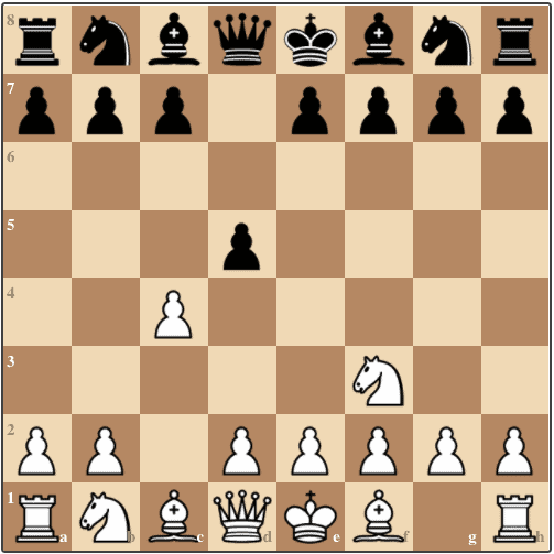 The Réti Opening after the moves 1.Nf3 d5 2.c4.